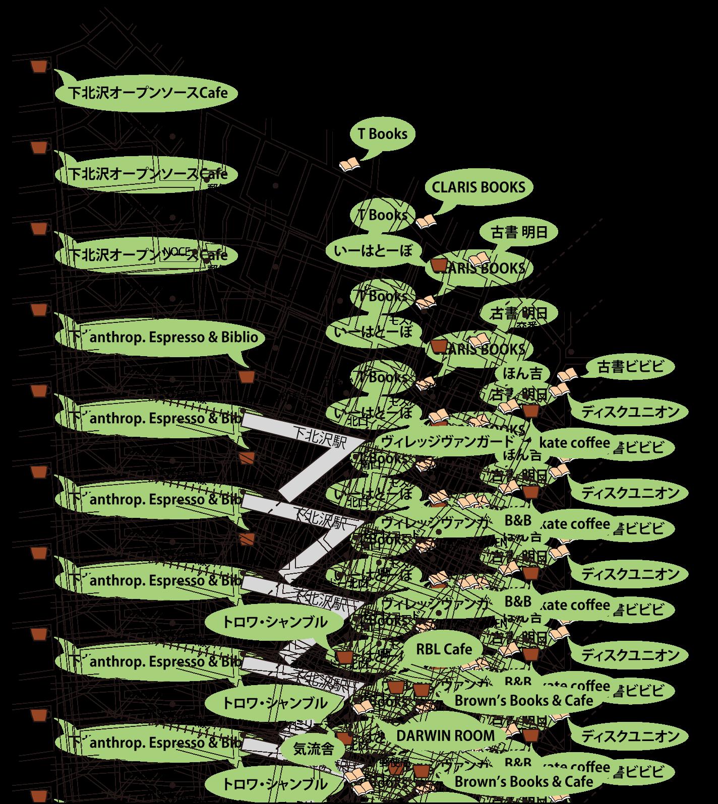 【下北沢】本屋・ブックカフェ地図